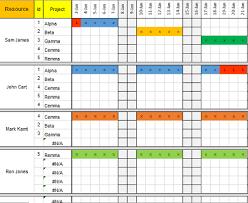 Planificación mensual de recursos-actividades-proyectos en Excel
