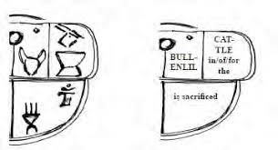 Imagini pentru tartaria tablets