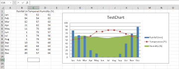 Generated Excel File With Charts Using Phpexcel Get
