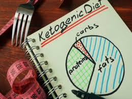 Military Diet Chart India Keto Diet For Weight Loss Keto Diet List Of What To Eat