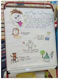 Absolutely Amazing Alliteration Ashley Hall Teacher Portfolio