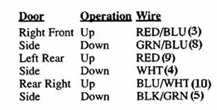 repair guides power windows (2000) power windows wiring diagram power window switch wiring diagram manual at Wiring Diagram Power Window Switch