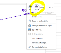 For simple drawings, you can draw in word directly using shapes, lines, or pen tools. How To Add Dotted Lines To Line Graphs In Microsoft Excel Depict Data Studio