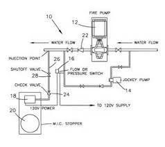 similiar manifolded fire pump piping layout keywords diagram of sprinkler fire pump printable wiring diagram schematic