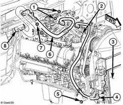 similiar 2006 jeep grand cherokee engine diagram keywords 2006 jeep grand cherokee engine diagram