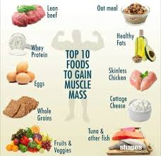 Image result for images of lose weight naturally