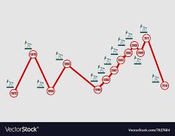 Oil Price Graph