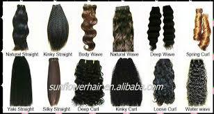 Straight Hair Length Chart Brazilian Virgin Hair Straight Centre Part 2 6inch Kim Closure Buy Centre Part 2 6 Kim Closure Long Hair Line Virgin Brazilian Closure Product On