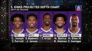 Kings Projected Depth Chart Nba Com