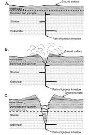 country rock geology wikipedia
