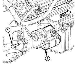 dodge magnum alternator wiring diagram wiring diagrams dodge magnum starter wiring diagram wiring diagram technic dodge magnum alternator wiring diagram