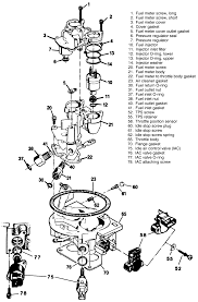 1989 chevy 305 wiring harness diagram wiring library tbi injector wiring diagram schematics wiring diagrams u2022 rh parntesis co 89 camaro ecm wiring ignition