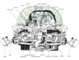 Vw Engine Horsepower Chart Vw Engine Diagram Get Rid Of Wiring Diagram Problem