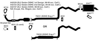 2000 saturn ls engine diagram wiring diagram libraries 2000 saturn sl2 wiring diagram picture wiring librarysaturn sl wiring diagram page 2 wiring diagram