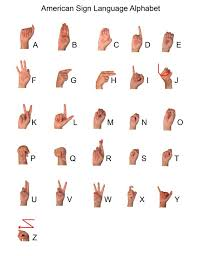 american sign letters. Beautiful American ASL Alphabet LettersSymbols Throughout American Sign Letters