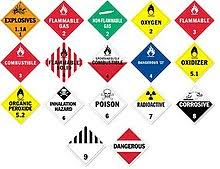 Dot Hazardous Materials Table Hazardous Materials Transportation Act Wikipedia