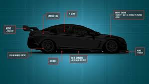 2017 V8 Supercars New Rules