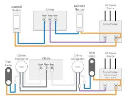 two nest hello installed on same chime box see the attached image for the proper way to install 2 hello s 1 chime