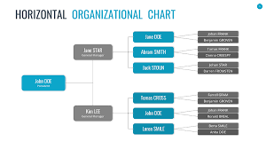 Organizational Chart And Hierarchy Google Slides Template
