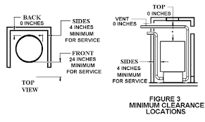 installation operation and service manual high efficiency gas installation operation and service manual high efficiency gas water heater