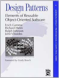 Design Patterns Elements Of Reusable Object Oriented Software Design Patterns Elements Of Reusable Object Oriented