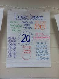 Exploring Division Anchor Chart Making All The Way To Show