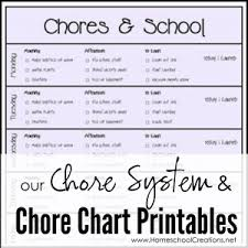 Financial Peace Junior Chore Chart Our Chore System Chore Charts For Kids Printables