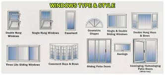 Elegant Types Of Windows For House Ideas with Window Types Free Types Of  Residential Windows Pictures To Pin On