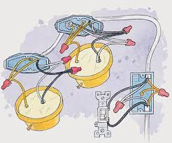 wiring how to wire fan with black white green to ceiling with Ceiling Fan Wiring Diagram Red Black White home wiring light switch red wire images, house wiring ceiling fan wiring diagram red black white