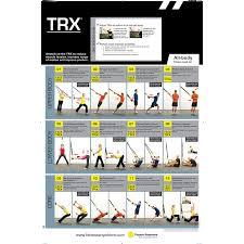 Trx Exercises List Pdf Google Search Trx Training Trx