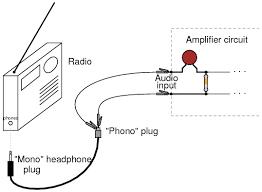simple amplifier circuit diagram simple image voltage amplifier circuit diagram the wiring diagram on simple amplifier circuit diagram