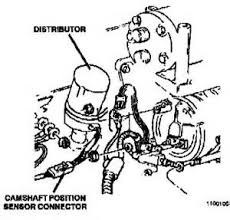 1996 jeep grand cherokee pcm wiring diagram images 1996 jeep grand cherokee engine diagram 1996