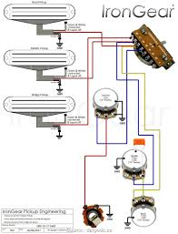 wiring diagram 2 humbuckers 3 switch top wiring diagram 1 volume 2 wiring diagram 2 humbuckers 3 way switch wiring diagram 1 volume 2 tone auto electrical wiring