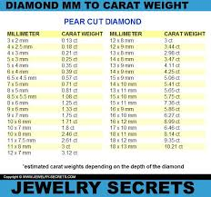 Pear Shaped Diamond Chart Pin On Diamonds