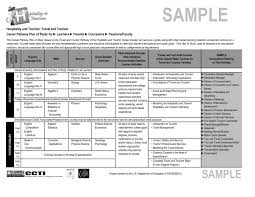 Conference Marketing Plan Template Sample Customer Service Resume ...