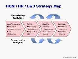 Learning And Development Strategy Evaluation And Analytics
