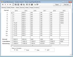 depreciation of fixed asset view monthly detail for fixed asset depreciation calculation