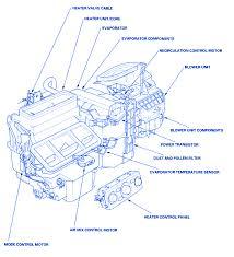 circuit breaker installation diagram inspirational honda odyssey 2004 honda pilot fuse box diagram at 2005 Honda Pilot Fuse Box Diagram