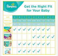 Pin By Kelly Harrison On When I Have Kids Baby Weight