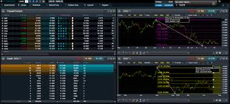Cmc Markets Stockbroking Pro Platform Institutional Tools