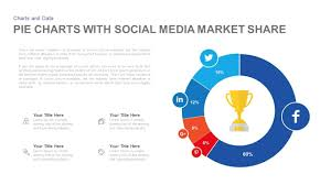 Pie Chart With Social Media Market Share Powerpoint And