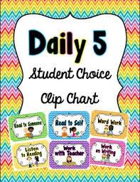 Chevron Daily 5 Clip Chart