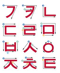 Hangul Stroke Order Learn Korean Korean Words Korean