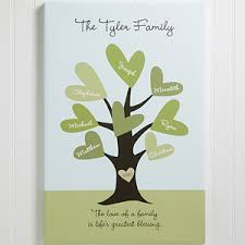 personalized family tree canvas art leave of love 11367 on personalised wall art family tree with personalized family tree canvas art leave of love 11367 diy