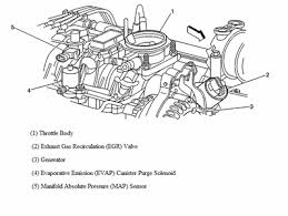 chevy blazer engine diagram chevrolet blazer purge canister questions answers pictures solenoid on my 2001 chevy blazer is it on