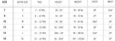 Levis Plus Size 711 Skinny Jeans Levi Waist Size Chart