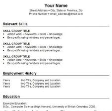 How To Do A Resume For A Job For Free Inspiration How To Do The Best Resume A Job Big Write For Free Swarnimabharathorg