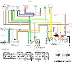 atv wiring diagrams wiring diagram insider wildfire quad wiring diagram wiring diagram suzuki atv wiring diagrams atv wiring diagrams