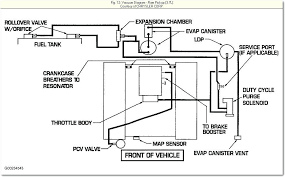 wiring diagram ctsy fuse 1992 chevy truck auto electrical wiring related wiring diagram ctsy fuse 1992 chevy truck