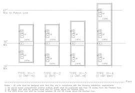 estimable typical door height typical doorway height phole door height interior door size